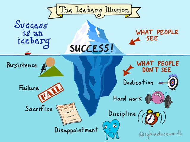 success is like an iceburg