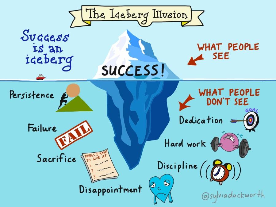 success is like an iceburg